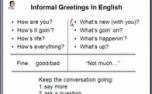 Формы приветствий на английском языке